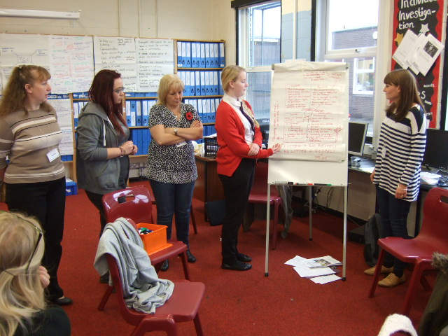 Tonypandy Community College Appreciative Inquiry